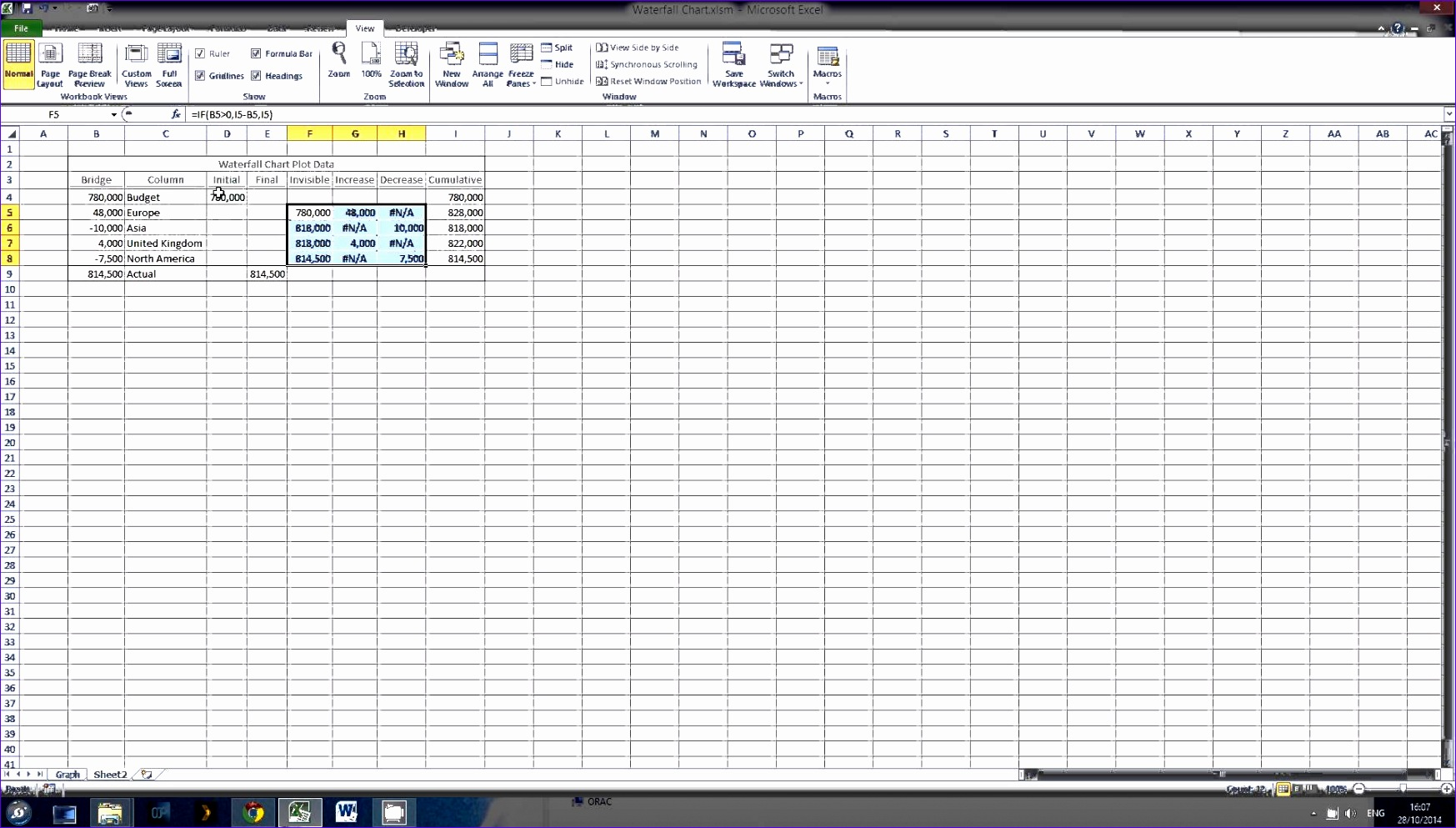 6 excel 2010 waterfall chart template