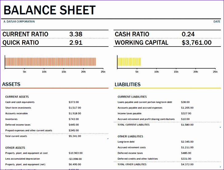 Excel Balance Sheet and Income Statement Template Jttsq Beautiful Balance Sheet with Working Capital Fice Templates