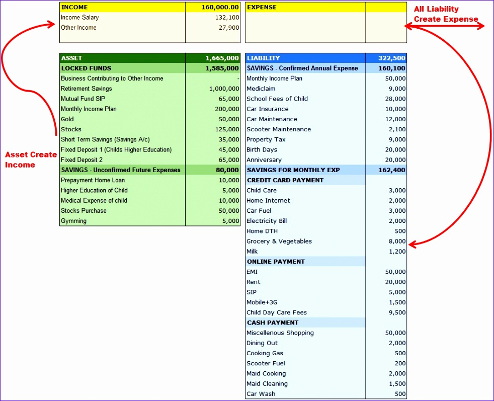 Excel Balance Sheet and Income Statement Template Wfrse Fresh Sample Of Balance Sheet and In E Statement In Excel Template