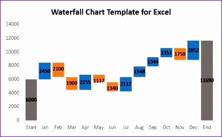 WaterfallChartTemplateforExcel JPG