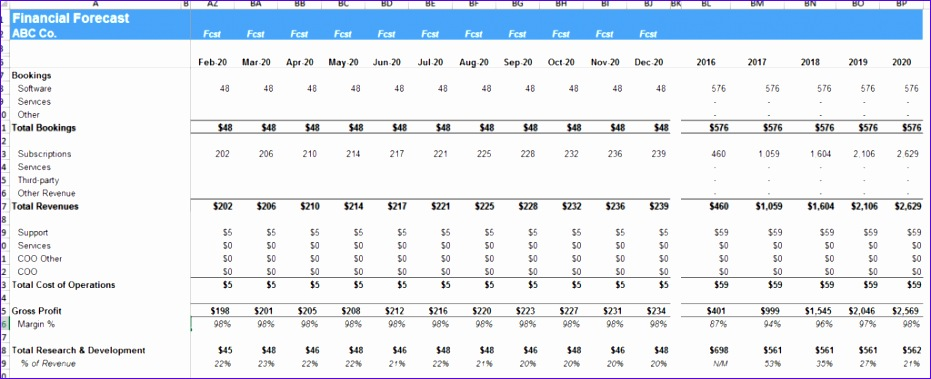 SaaS Excel Model summary tab 1024x412