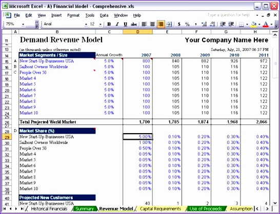 1a e2dcdebb bd070 financial statement analysis creating a business plan
