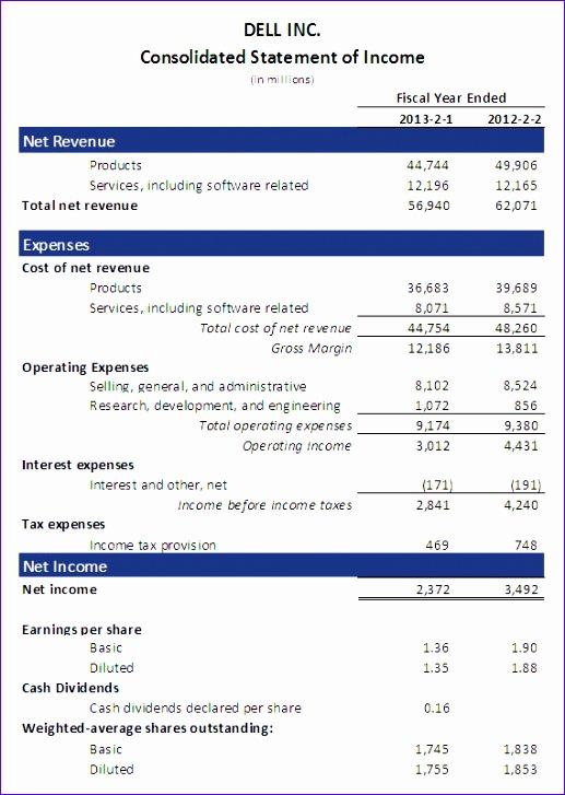 Excel Financial Statements Template Tkjwd Beautiful Sample In E Statements Employee In E Statement 10 In E