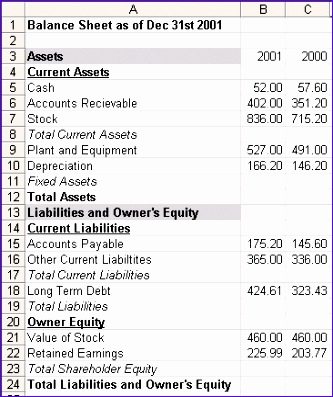 Excel Financial Statements Template Wgavv Elegant Introduction to Excel Part 2 Basic Financial Statements