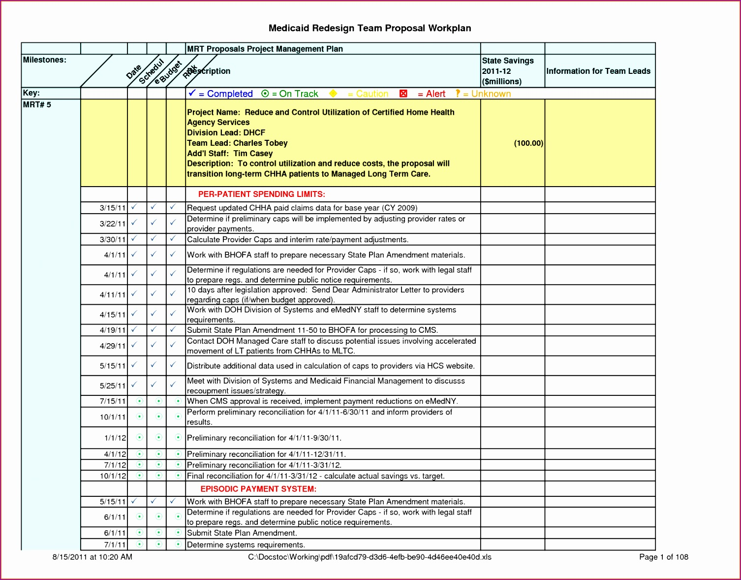 work plan template excel work plan template excel 5 KoIaEQ
