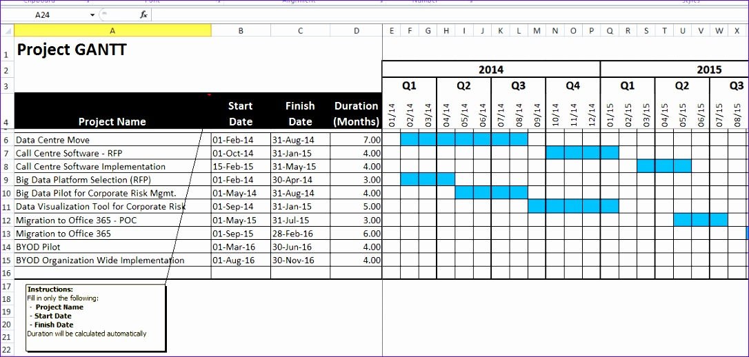 Creating a GANTT Chart Using Excel