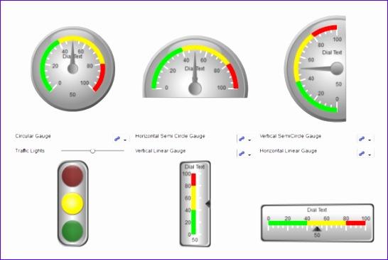 Excel Gauge Chart Template Vazij Elegant Sample Chart Templates Excel Gauge Chart Template Free Charts