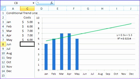 Excel Line Chart Templates P52ey New Excel Dashboard Templates How to format Trend Line Color In Excel