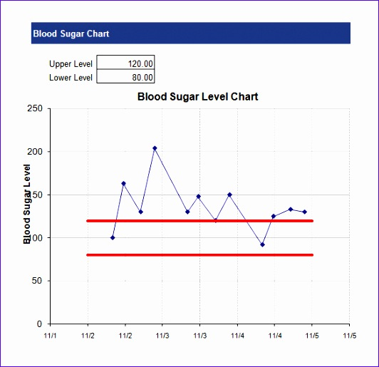 Excel Line Chart Templates Zltav Elegant Excel Chart Template – 33 Free Excel Documents Download