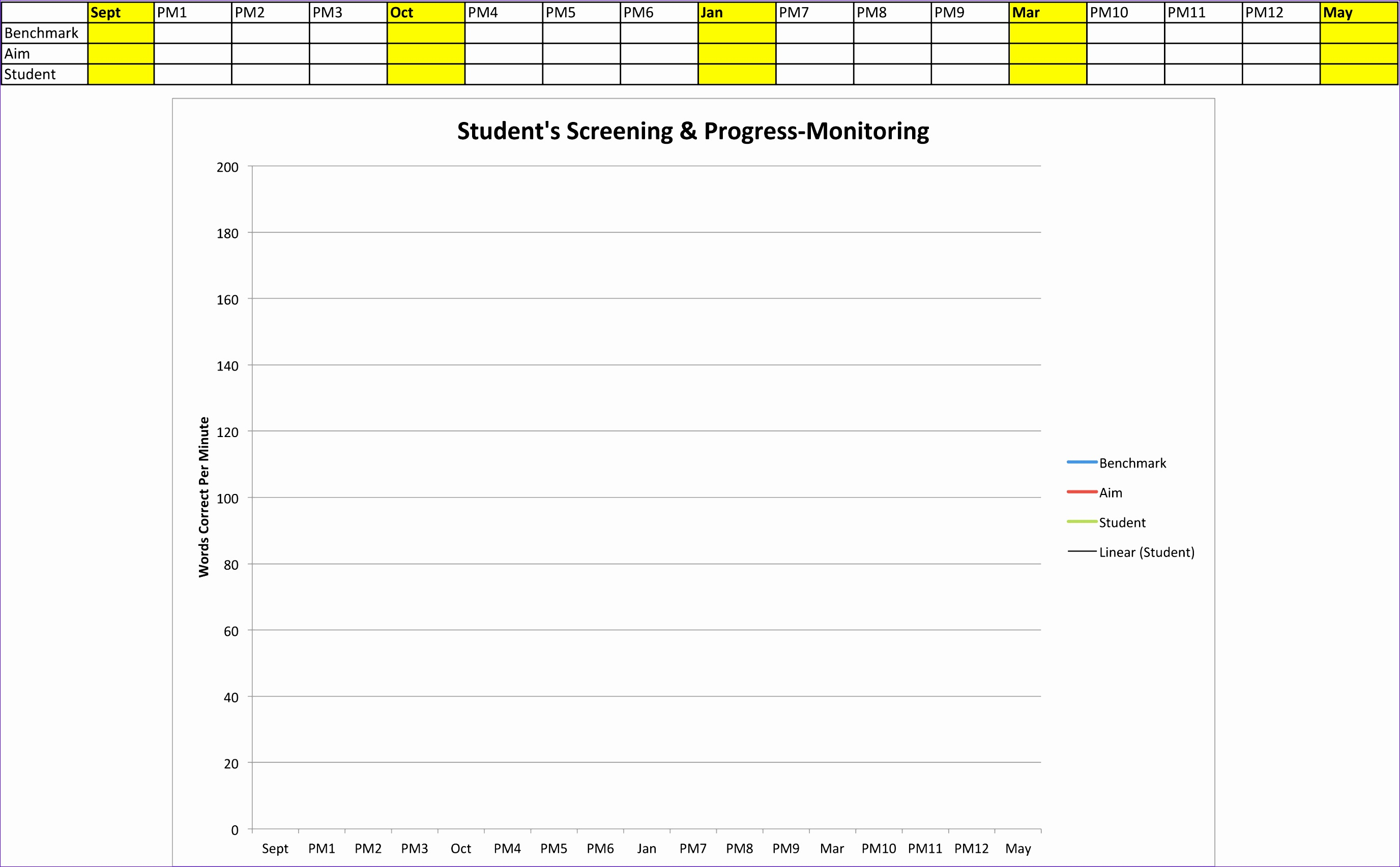 Progress monitoring graph template to chart progress for Progress chart excel template