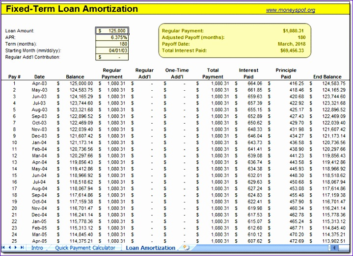 9 excel loan repayment template - exceltemplates