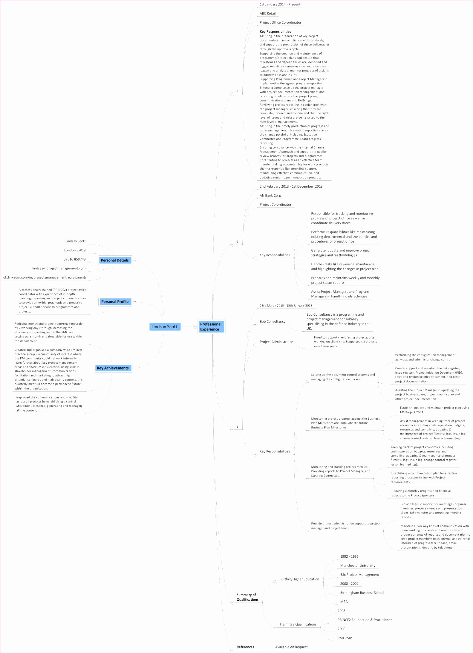 Excel Mind Map Template Hiui4 Inspirational Using A Mind Map to Create A Pm Cv Arraspeople
