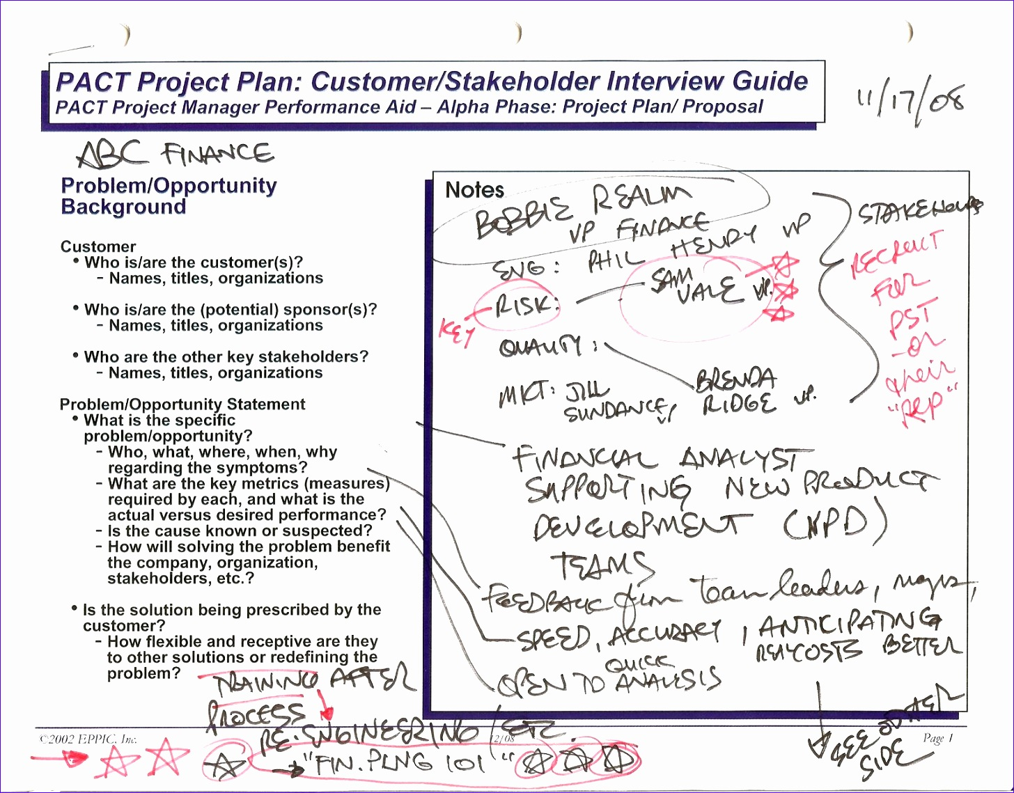 project plan template mind mapping