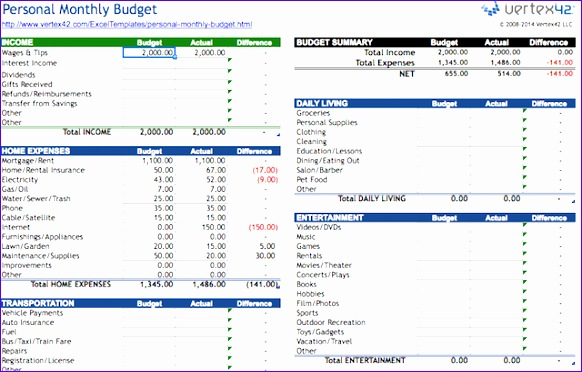 spreadsheets finances personal