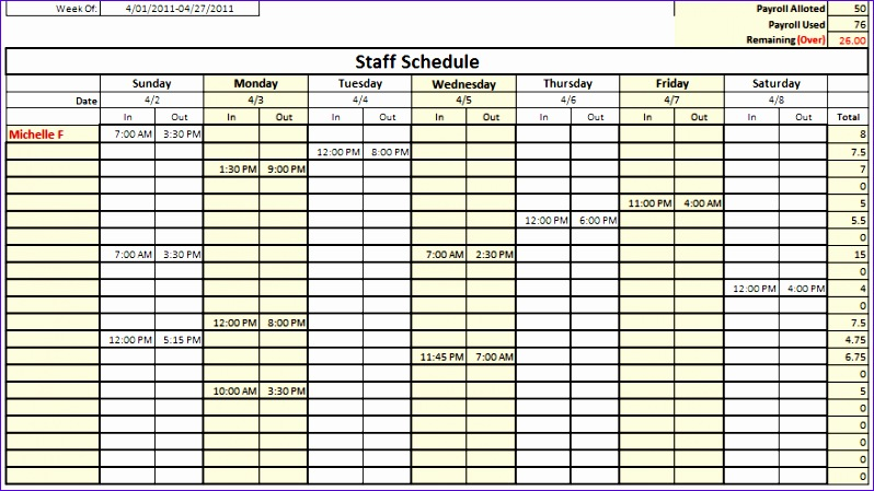 StaffScheduleTemplate