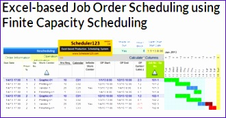 production scheduling excel
