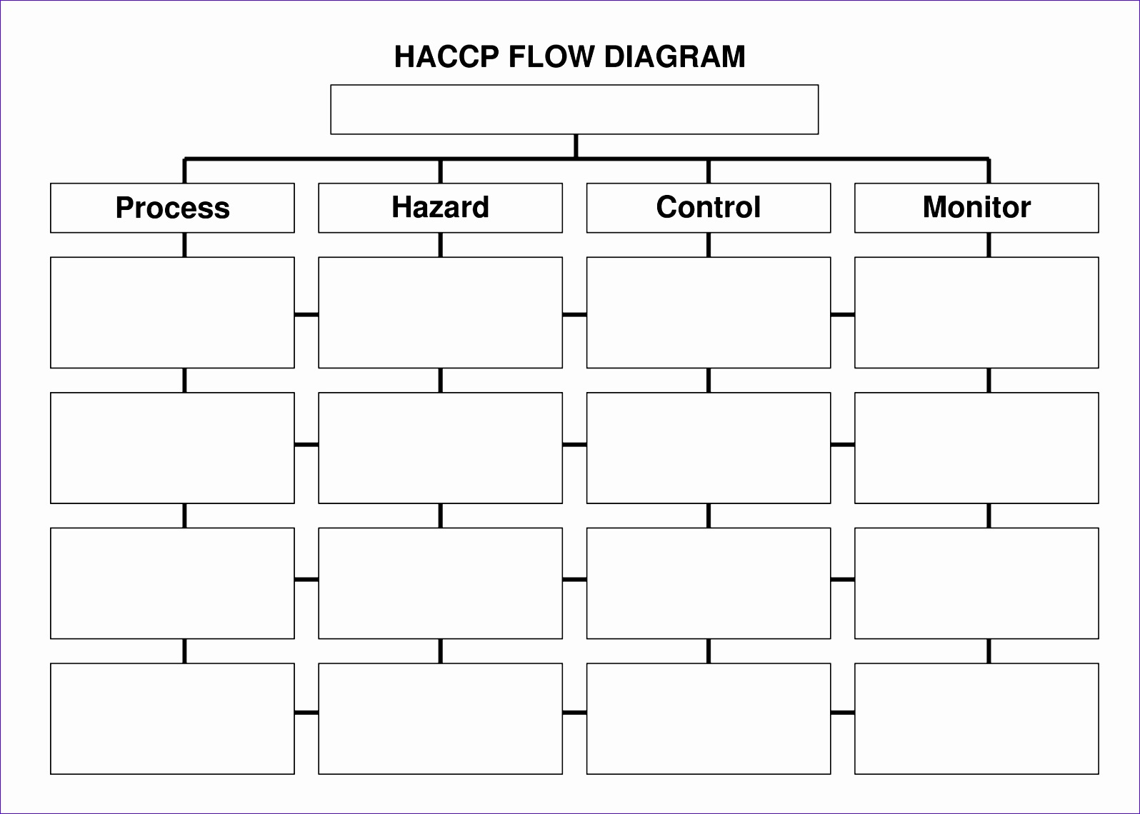 12 excel process flow chart template