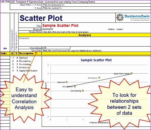 Excel Scatter Plot Template Bdekb New Excel Scatter Plot Scatter Diagram Scatter Graph