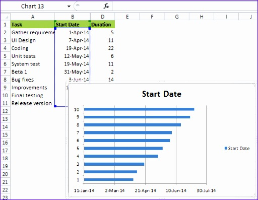 Excel Simple Gantt Chart Template Eheef Luxury How to Make Gantt Chart In Excel Step by Step Guidance and Templates