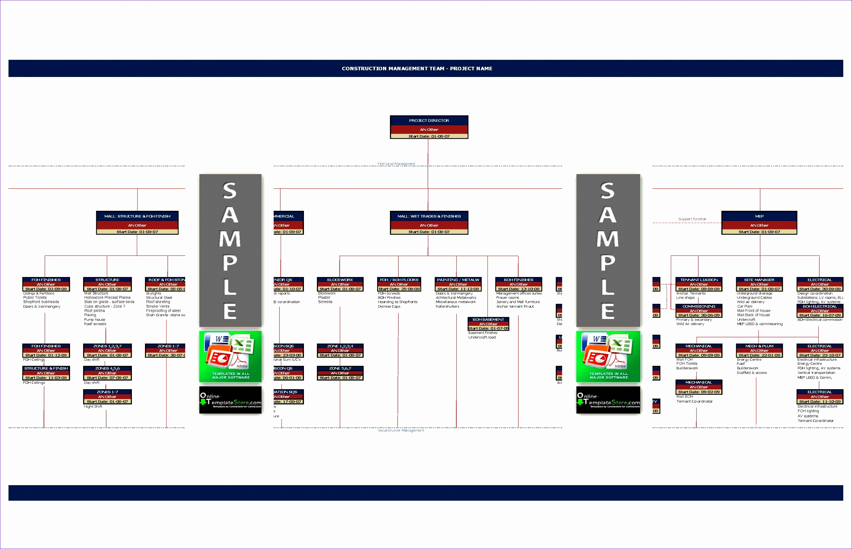 Excel solver Template B1hco Lovely Create You Site or Project organogram with This Simple Excel