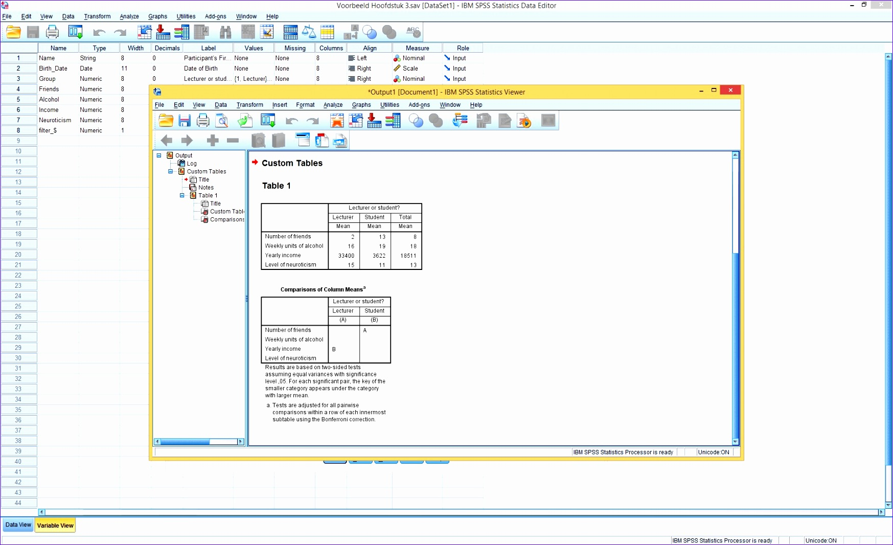 SPSS screenshot results