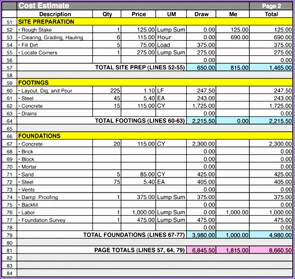 Excel Templates for Construction Estimating Sbzfe Luxury Home Construction Cost Estimate Sheet