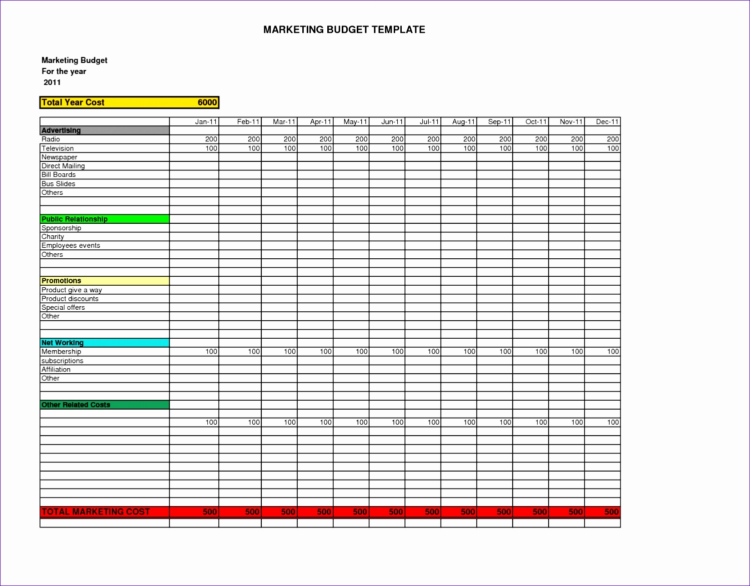 marketing bud spreadsheet template Download excel