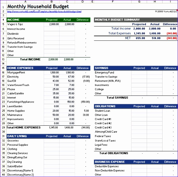 Excel Templates for Home Budget Cinla Awesome Household Bud Worksheet for Excel