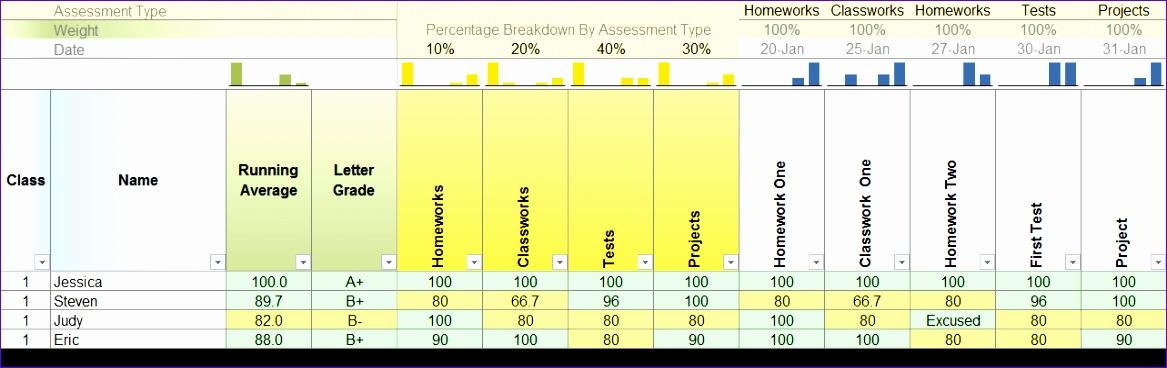gradebookassessmentpercent