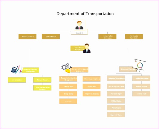 Free Transportation Organization Chart Template Excel