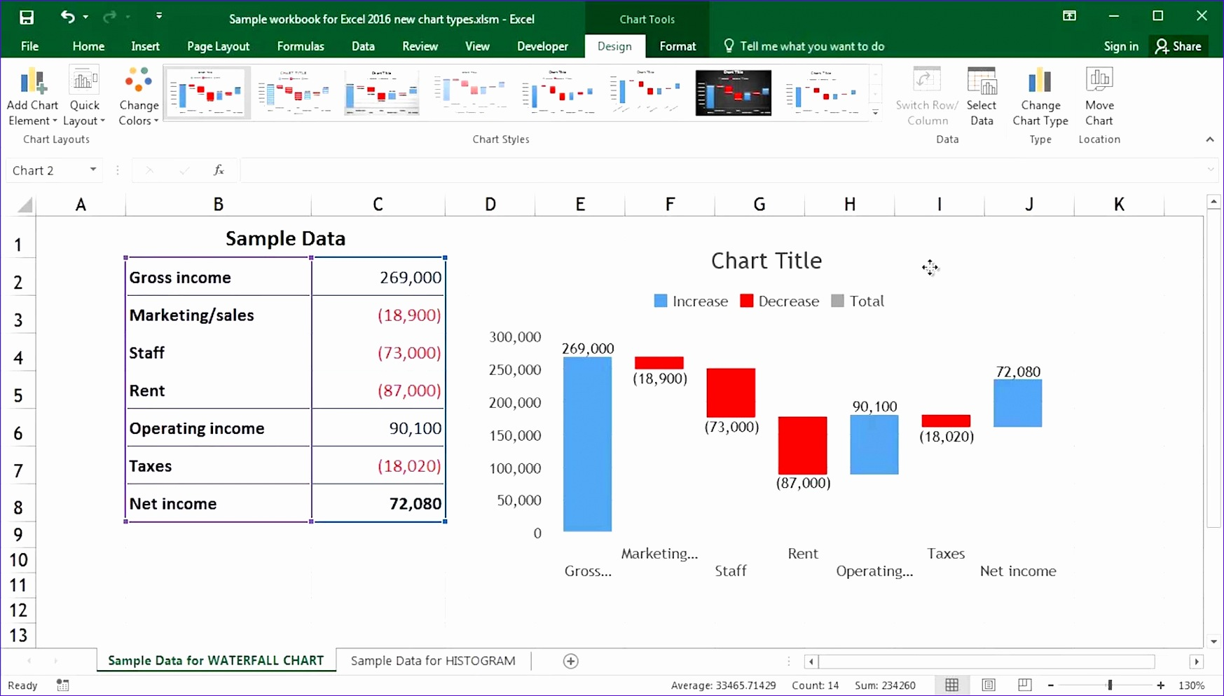 excel waterfall chart design excel waterfall chart excel waterfall chart example excel waterfall chart with negative values excel waterfall