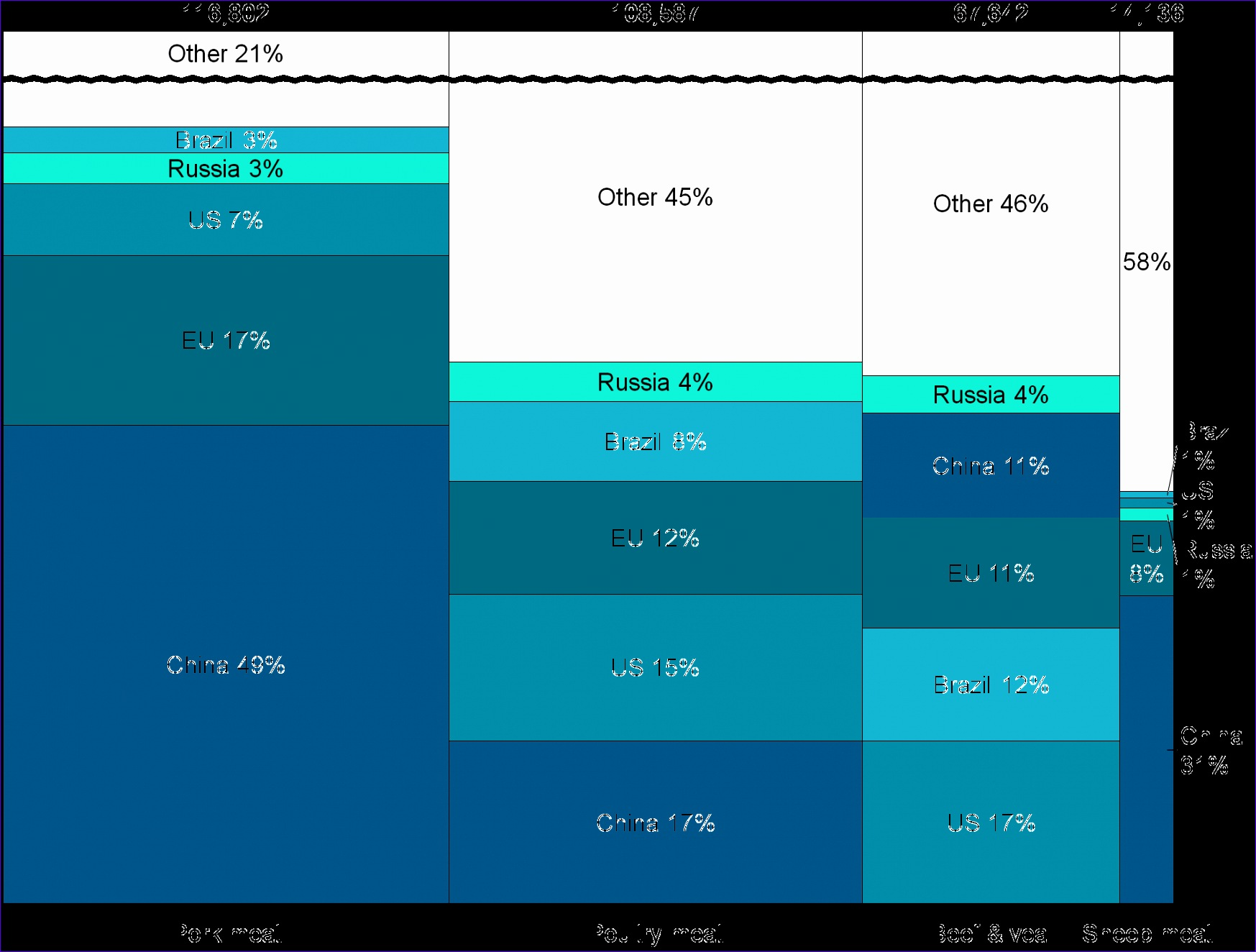 Excel Waterfall Chart Template with Negative Values Khneu Unique Powerpoint Charts Waterfall Gantt Mekko Process Flow and
