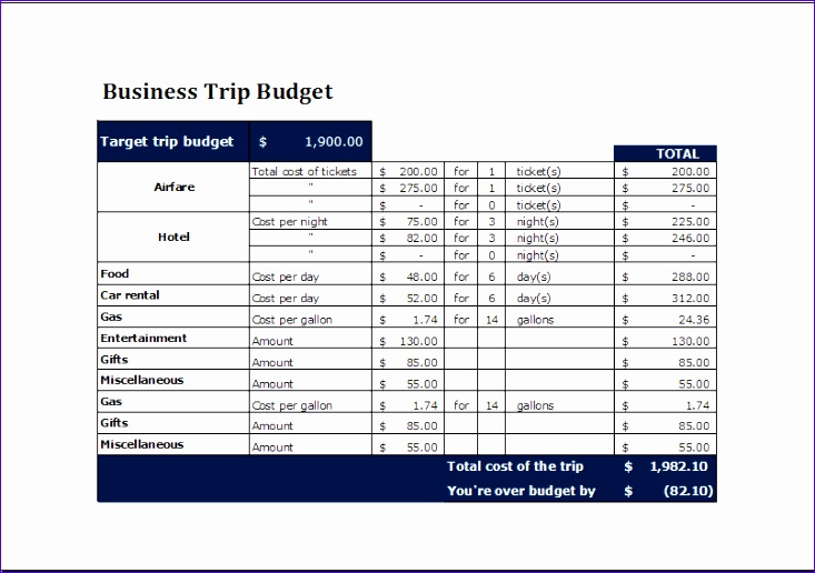 Family Budget Templates G2bab Beautiful Ms Excel Printable Business Trip Bud Template