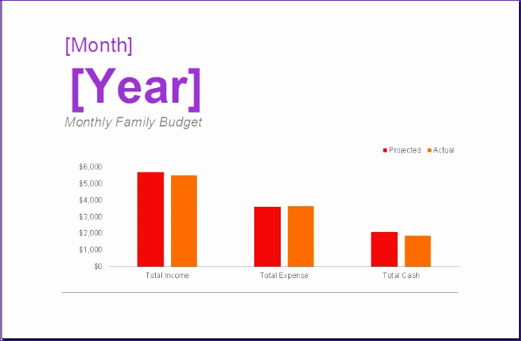 Family Budget Templates Jdjax Beautiful Editable Family Bud Templates for Excel