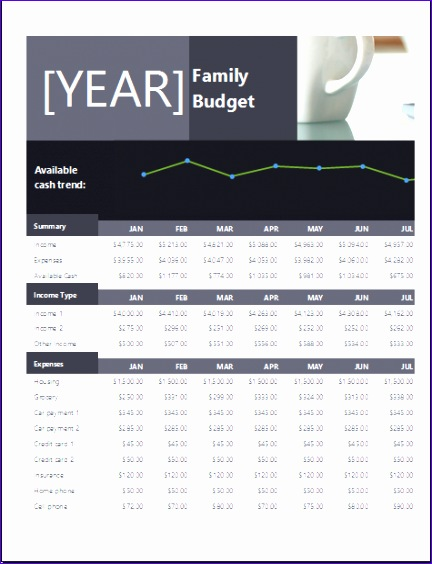 Family Budget Templates Oyvid Luxury Editable Family Bud Templates for Excel
