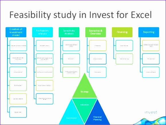 Feasibility Study Excel Template H7hqf New Invest for Excel Presentation March 2014