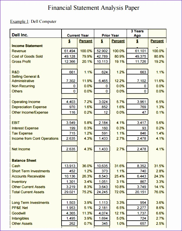 Free Financial Analysis Template PDF