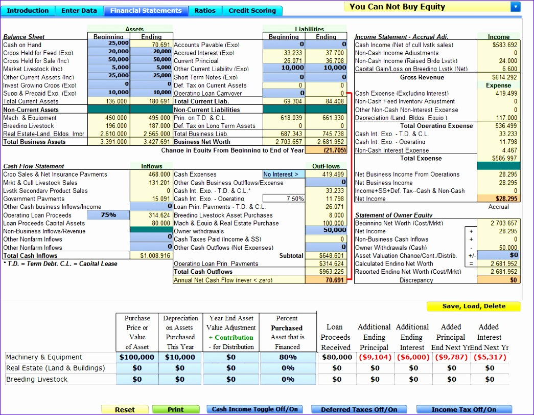 8 financial analysis template excel exceltemplates