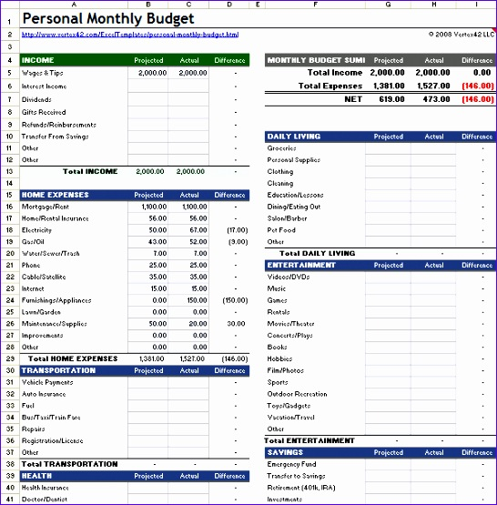 Financial Budget Template Excel N7jxp Awesome Monthly Bud Spreadsheet for Excel