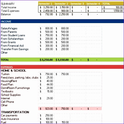 Financial Budget Template Excel Xzdb4 Inspirational Free Bud Templates In Excel for Any Use