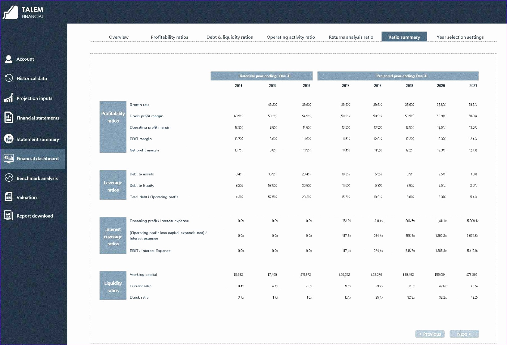 Financial Dashboard Excel Template Neueb Fresh Business Plan Excel & Cash Flow Statement Template