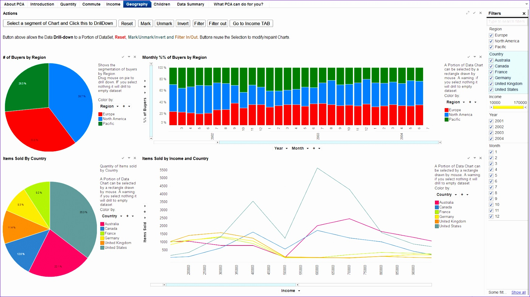 Financial Dashboard Excel Template T3mec Unique Tableau Vs Spotfire Business Intelligence for the Non It Guru