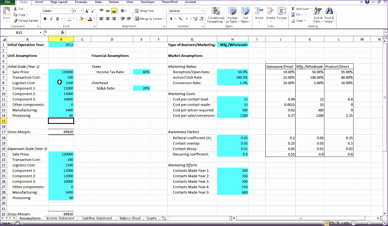 financial modelling templates - 6 financial model excel template exceltemplates