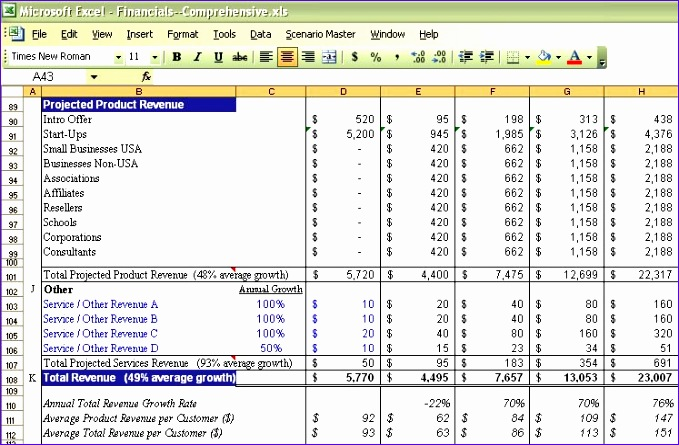 Financial Modeling Excel Templates E3pg5 Lovely Raise Capital Bizplanbuilder Business Plan software Template