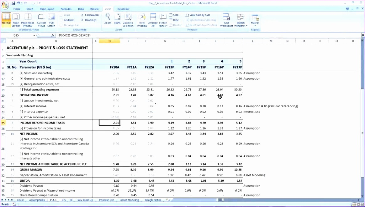 Financial Modeling Excel Templates Esxra Inspirational Financial Modeling Learn to Develop Cash Flow Template for