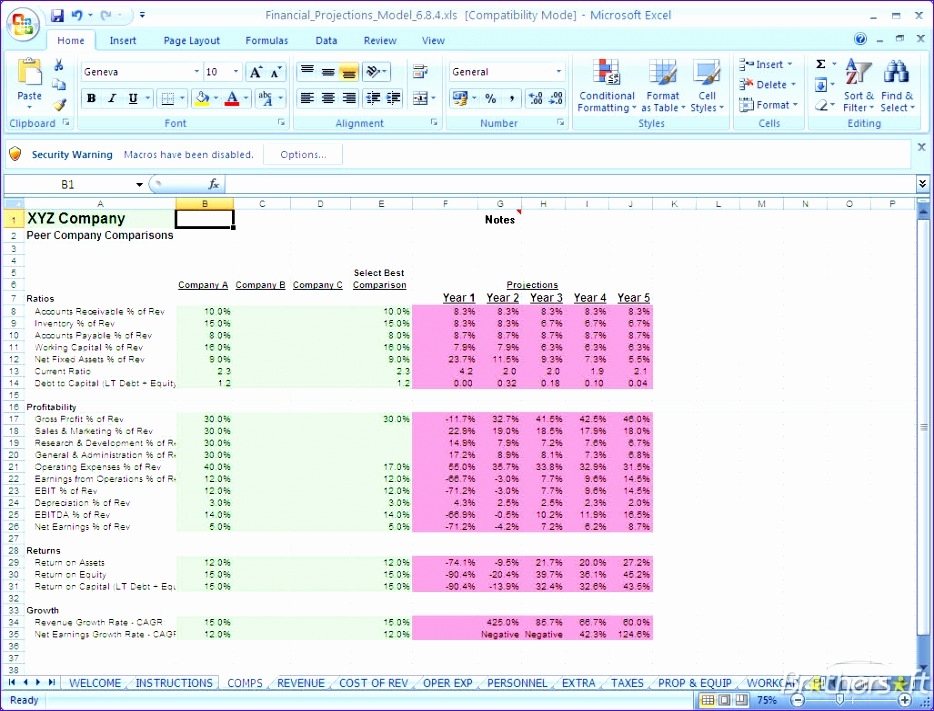 Financial Modeling Excel Templates Ksuic Inspirational Download Free Financial Projections Model Financial Projections