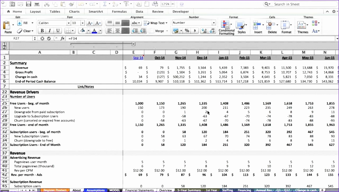 Financial Modeling Excel Templates Wbyxv Unique Financial Modeling for Startups Modeling Revenues Part 2