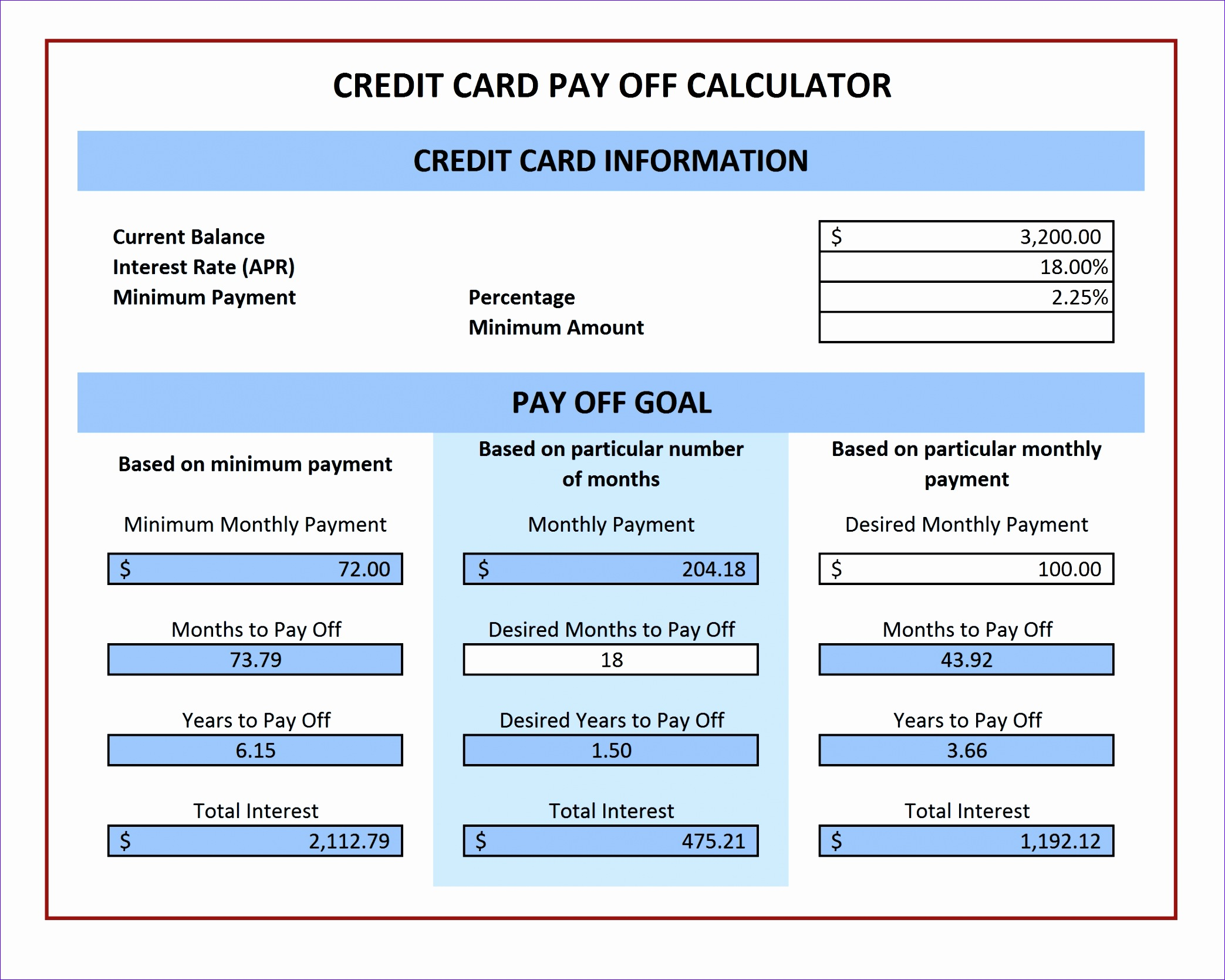 Credit Card Pay f Calculator