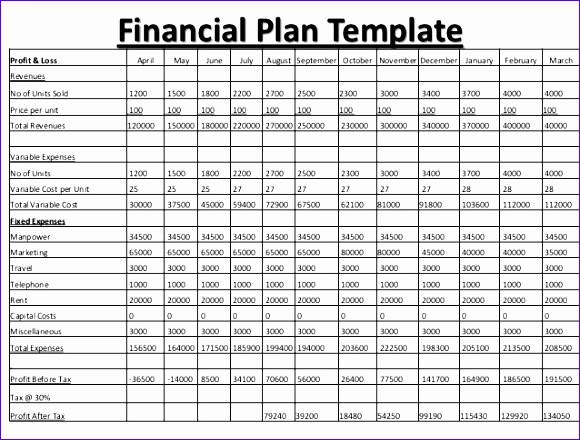 Financial Plan Template Excel Dwrcv Fresh 8 Financial Plan Templates Excel Excel Templates