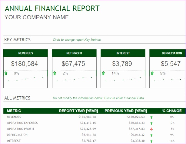 Financial Report Template Excel Ewrkl Beautiful Annual Financial Report Fice Templates